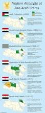 Syria And The World Oil Market Econbrowser by 25 Best Mena Geopolitics Images On Pinterest Iran Maps And