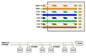 cat5 poe wiring diagram cat5 wiring diagrams instruction
