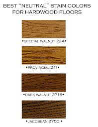 Donar Oak Laminate Flooring Wood Floor December 2014