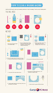 how to clean a washing machine techtalk