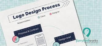 design a logo process logo design process infographic