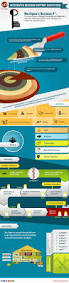 22 best the age of big data images on pinterest big data data