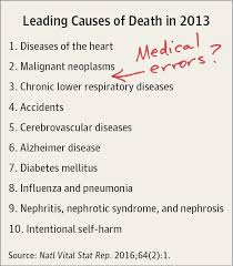 attention returns to medical errors health care safety jama