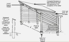 catchy collections of free wood shed plans wood sheds buy little