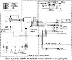 eate 2500l portable generator diagram circuit and wiring diagram