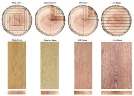 heppner hardwoods inc different cuts of wood