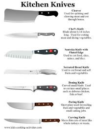 safety kitchen knives knife safety skills poster cooking with by debbie madson tpt