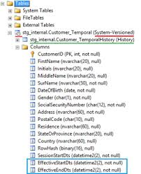 sql 2016 temporal table temporal table applications in sql data warehouse environments