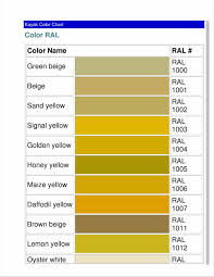 colour shades with names chart with names about ral on pinterest beverage center the worldus