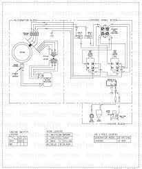 generac power 0060000 lp3250 generac lp3250 portable generator