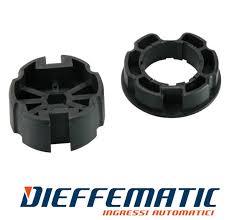 motori tende da sole 70 cm 7 mm ogiva per motore motori tende tenda da sole automazione