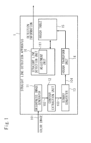 patent ep2733671a1 straight line detection device and straight