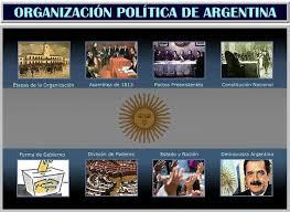 estructura la constitucion nacional argentina