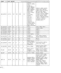 comparatif si鑒es auto cn103459611a functional genomics assay for characterizing