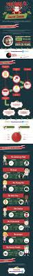 826 best infographics images on pinterest infographics data
