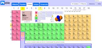 p table of elements free technology for teachers ptable interactive periodic table of