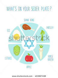 what s on a seder plate happy passover seder meal greeting card stock vector 396856606