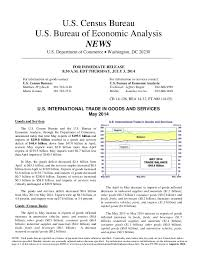 us department of commerce bureau of economic analysis dr dev kambhati us bureau of economic analysis us international