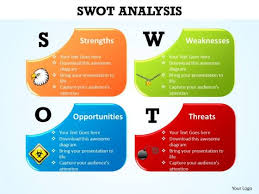 swot template powerpoint free download casseh info