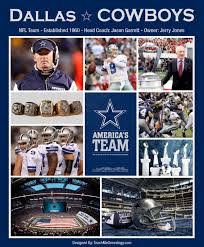 dallas cowboys thanksgiving record dallas cowboys 10 fun facts nfl 1960 arlington texas super