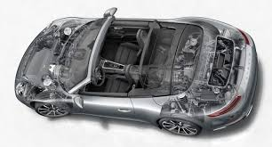 porsche 911 interior back seat porsche 911 u0026 cabriolet sizes u0026 dimensions guide carwow