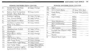 1997 jeep tj fuse box diagram 1997 wiring diagrams