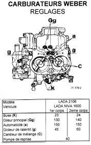 niva resource weber carburettor swaps