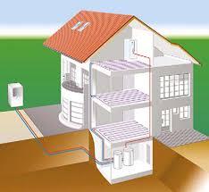 pompa di calore interna le pompe di calore acqua