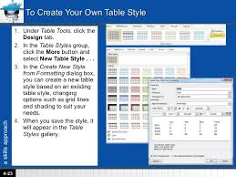 table tools design tab word chapter 4