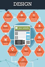 web design guide 69 website design tips for breathtaking websites