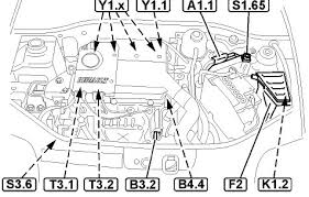 engine bay diagram megane wiring diagrams instruction