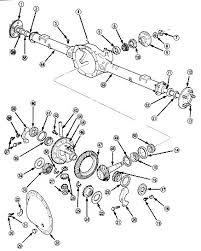 1998 dodge ram 2500 front axle 9 25 ram axle specs