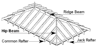 Hip And Valley Roof Calculator Hip And Valley Beam Design In Roof Beams Strucalc