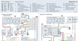 17 peugeot 306 light wiring diagram peugeot 307 2001 2004