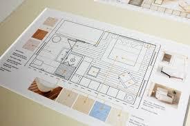 Hand Rendered Floor Plan Interior Design Short Course Level 1 The Dots