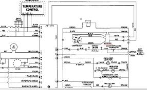 Kitchen Sink Drain Gasket by Kitchen Sink Drain Leak Seal Also Dishwasher Plumbing Hookup