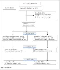 treatment effect of probiotic bacillus clausii on neonatal