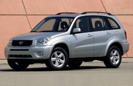 size of toyota rav4 toyota rav4 specs of wheel sizes tires pcd offset and rims