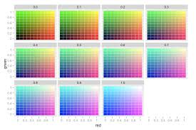 ggplot2 quick reference colour and fill software and