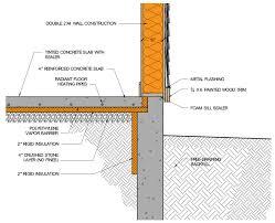oyster river house foundation no basement u003d less concrete