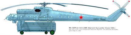 Wings Palette Mil Mi 2 by Wings Palette Mil Mi 10 Harke Ussr Russia