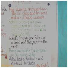 birthday cards awesome good things to write in a birthday card