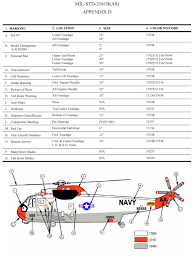 sikorsky uh 3 seaking utility color profile and paint guide