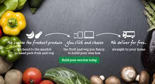 deliver fruit fresh new delivery for creamline fruit and veg boxes arrived