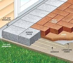 floorremovable patio floor covering concrete porch coverings