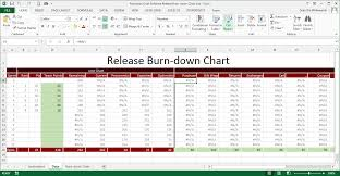 Scrum Burndown Chart Excel Template Improved Release Burn Chart Template T