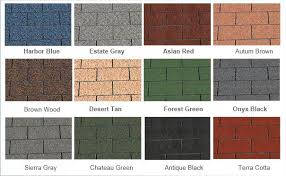 Roof Tile Colors 5 Tips To Help You Choose The Color For Your Roofing