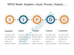 Sipoc Model Suppliers Inputs Process Outputs Customers Powerpoint Sipoc Model Ppt