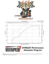 vic 106 vs hd se 110 dyno page 7 victory motorcycles