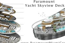 Paramount Realty Usa To Auction Yacht Skyview Deck U0027 Coming To Paramount Miami Worldcenter Curbed